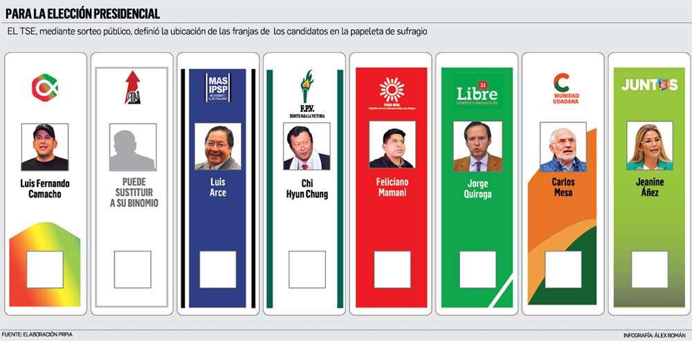 boleta Bolivia 2020 Idemoe