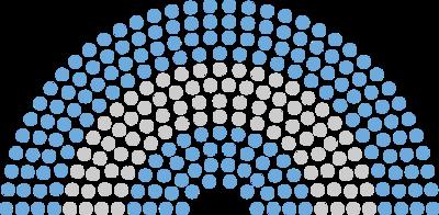 Bancada en forma bandera congreso argentino